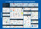 IMPROVE-DIGITAL_DISPLAY-ADVERTISING-ECOSYSTEM-EUROPE-2012-300x212