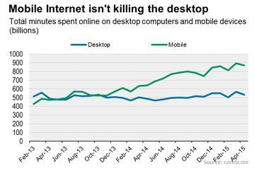 ComScore.CompareMobDesk