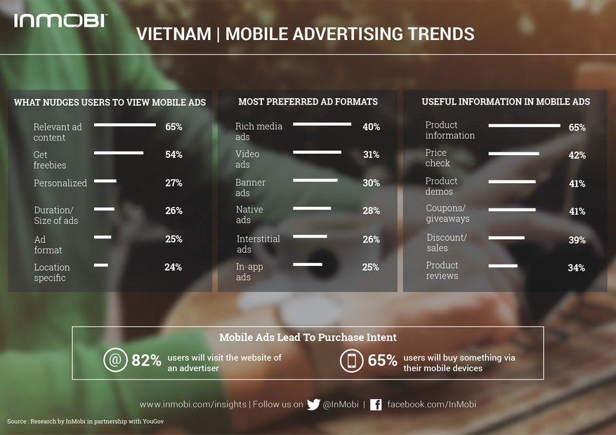 vietnam_mobilead-inmobi