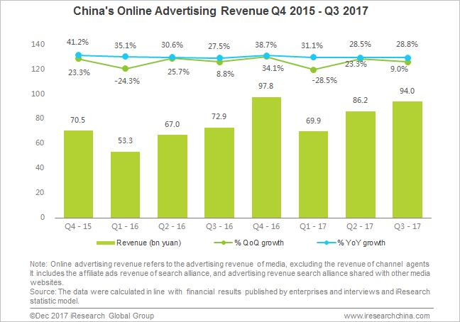 a4560f57cadf9 E-commerce Fuels China Online Ads  Amazon to Drive AU Retail Ad ...