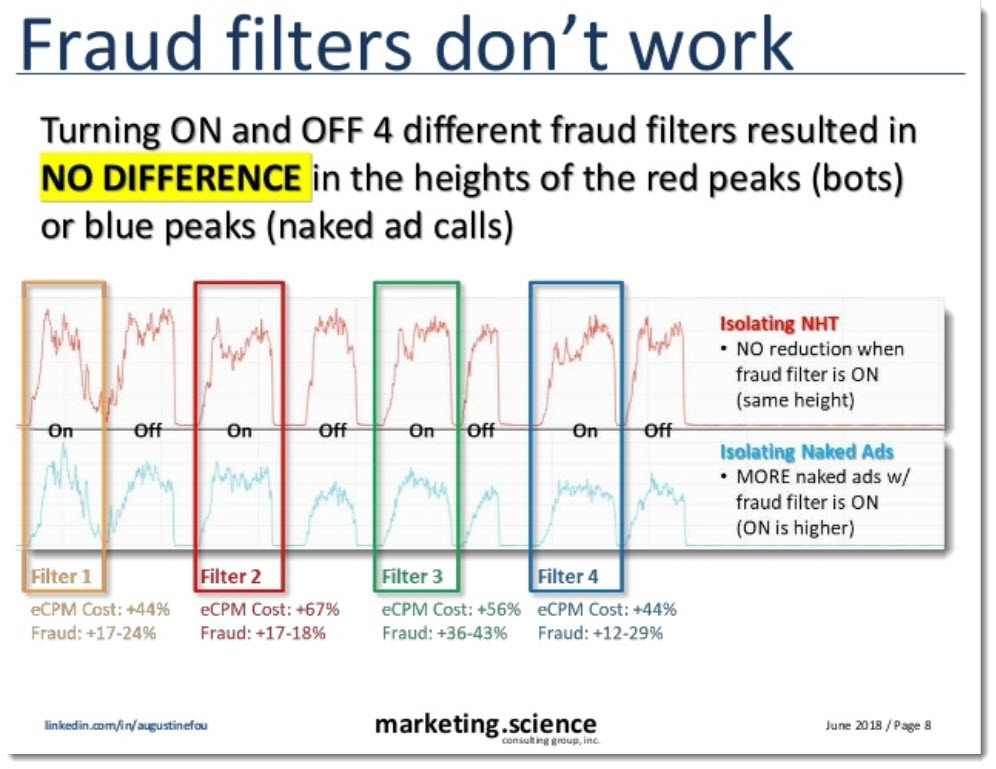 fraud filters dont show difference