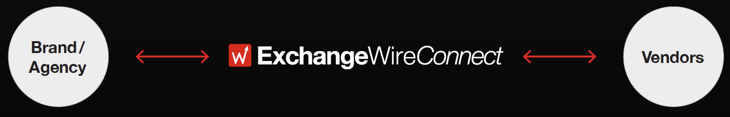 ExchangeWire Connect