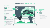 SemanticHero: CTV